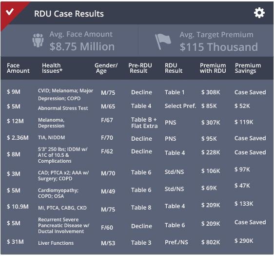 RDU-Stats--Chart---Full-Table-5